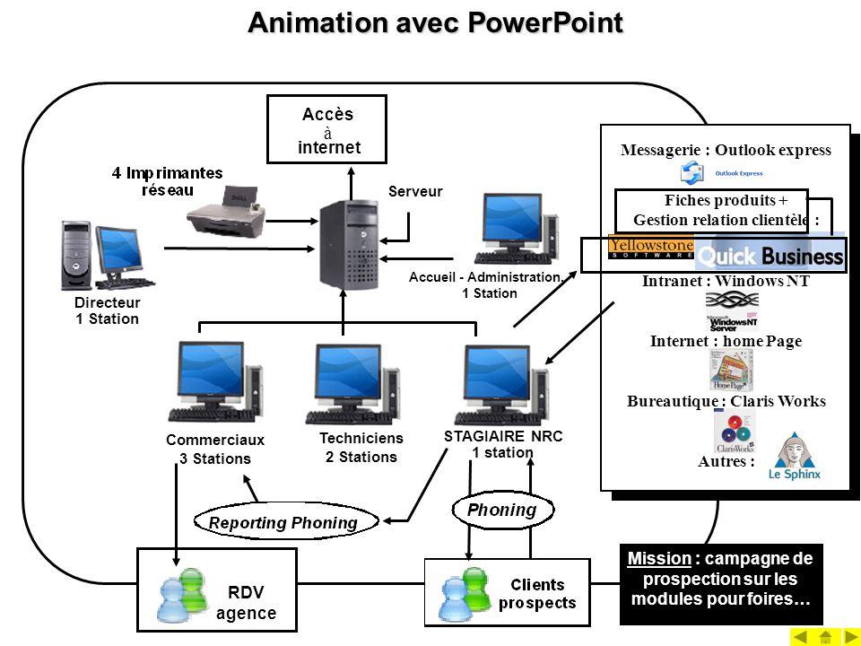 Animation avec PowerPoint