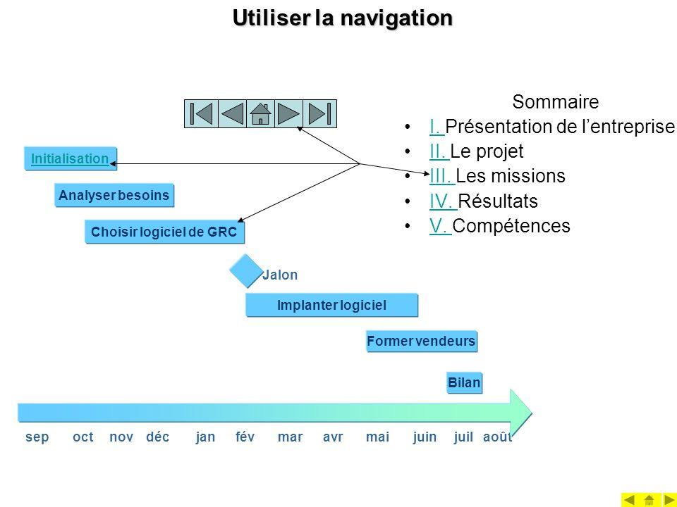 Utiliser la navigation Choisir logiciel de GRC