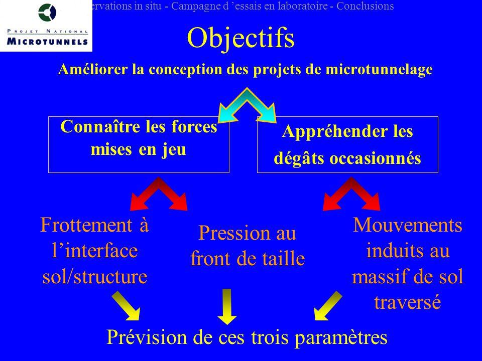 Améliorer la conception des projets de microtunnelage