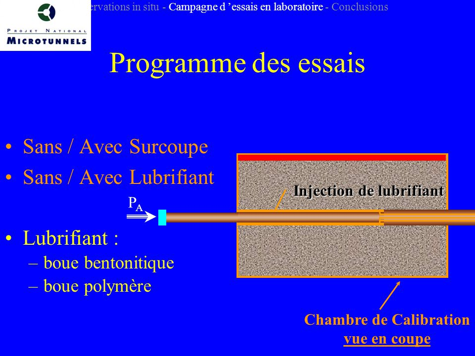 Chambre de Calibration Injection de lubrifiant