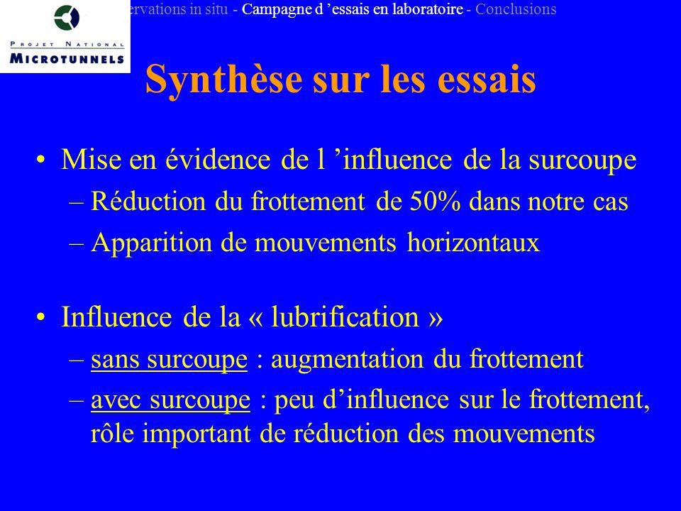 Synthèse sur les essais
