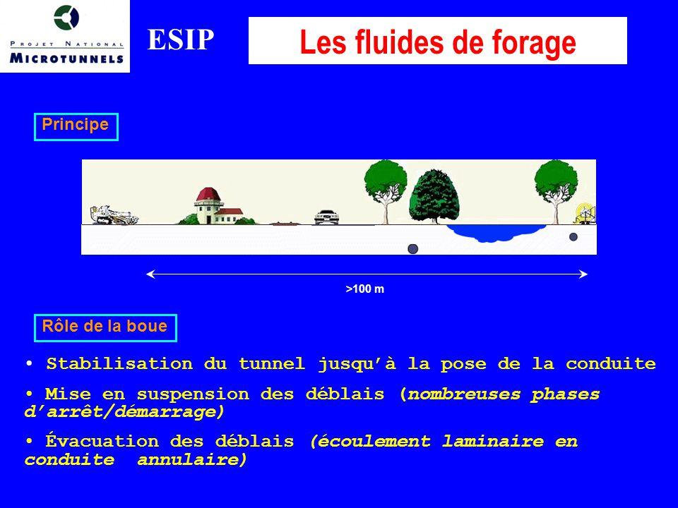 Les fluides de forage ESIP