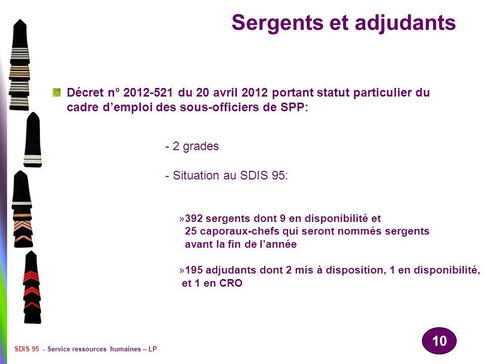Sergents et adjudants Décret n° 2012-521 du 20 avril 2012 portant statut particulier du cadre d'emploi des sous-officiers de SPP: