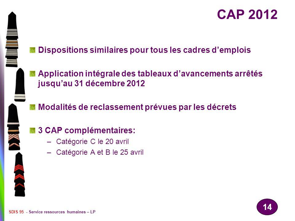 CAP 2012 Dispositions similaires pour tous les cadres d'emplois