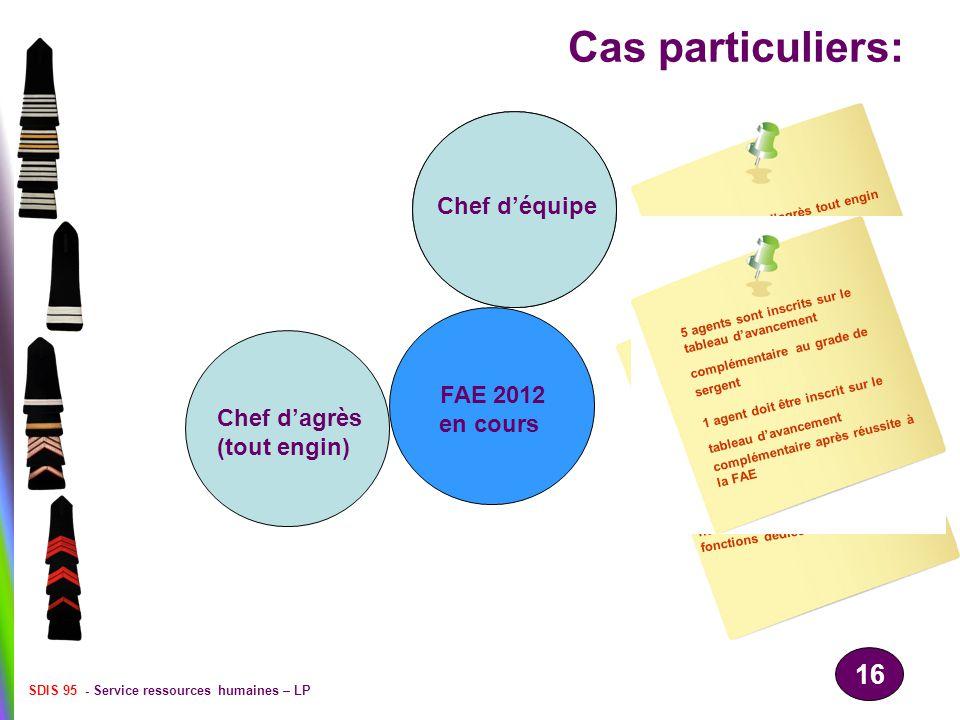 Cas particuliers: Chef d'équipe Chef d'équipe FAE 2012 en cours