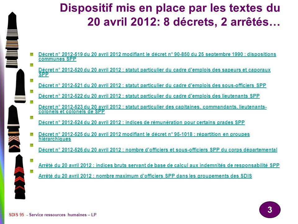 Dispositif mis en place par les textes du 20 avril 2012: 8 décrets, 2 arrêtés…