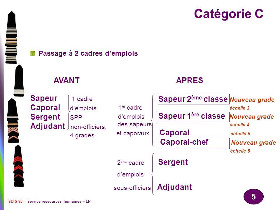 Catégorie C APRES Sapeur 1 cadre Caporal d'emplois Sergent SPP