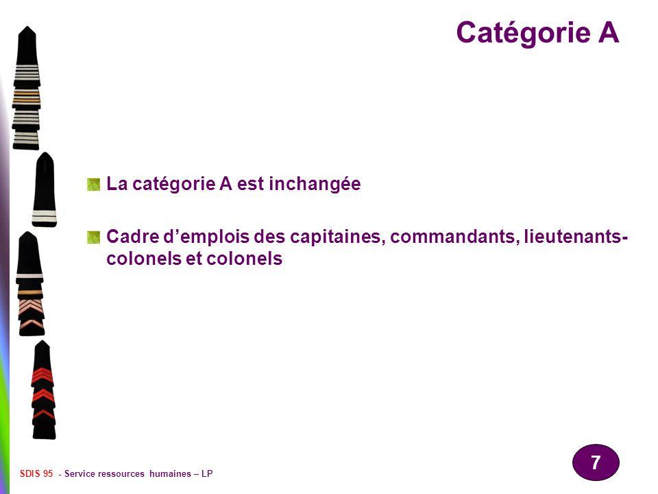 Catégorie A La catégorie A est inchangée