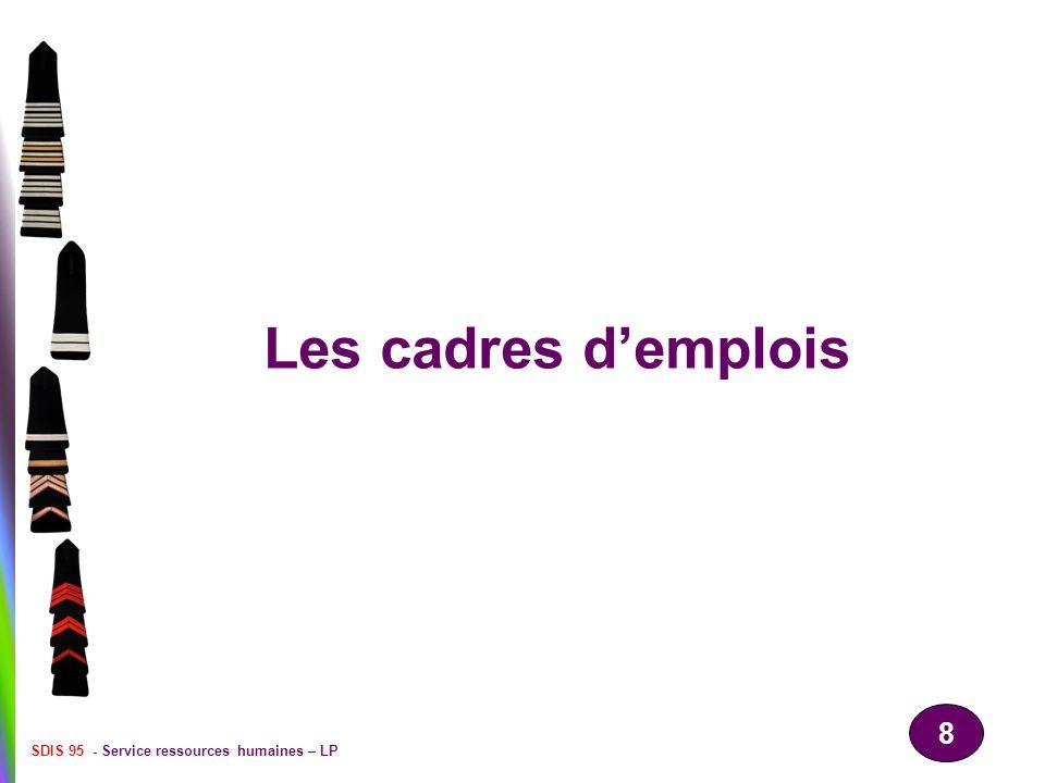 Les cadres d'emplois SDIS 95 - Service ressources humaines – LP