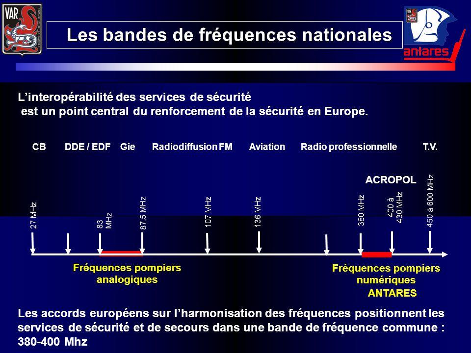 Les bandes de fréquences nationales