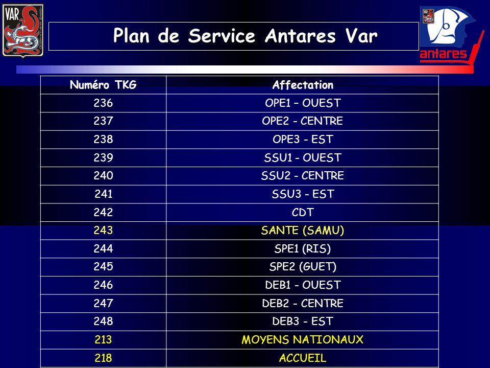 Plan de Service Antares Var
