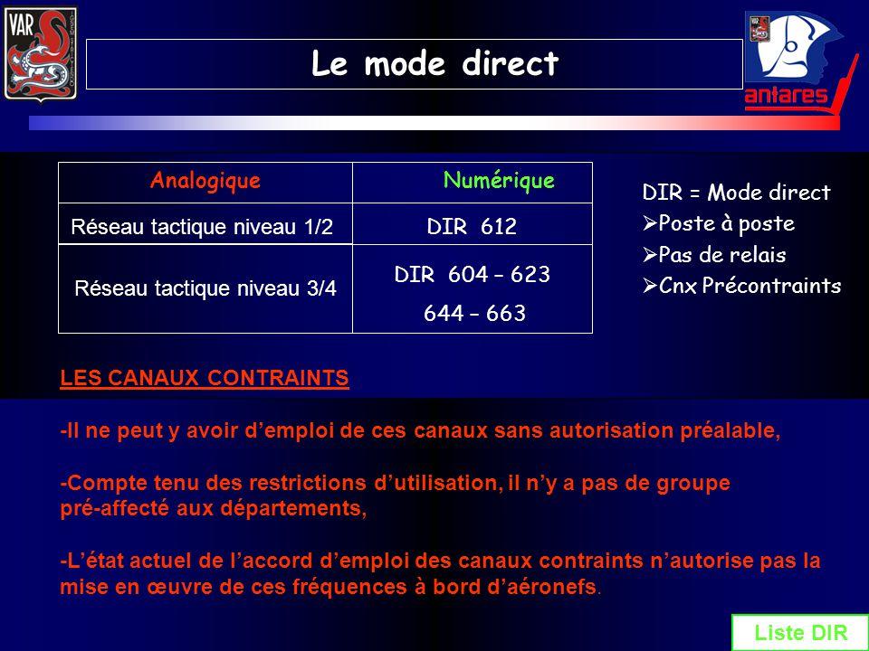 Le mode direct Analogique Numérique DIR = Mode direct Poste à poste