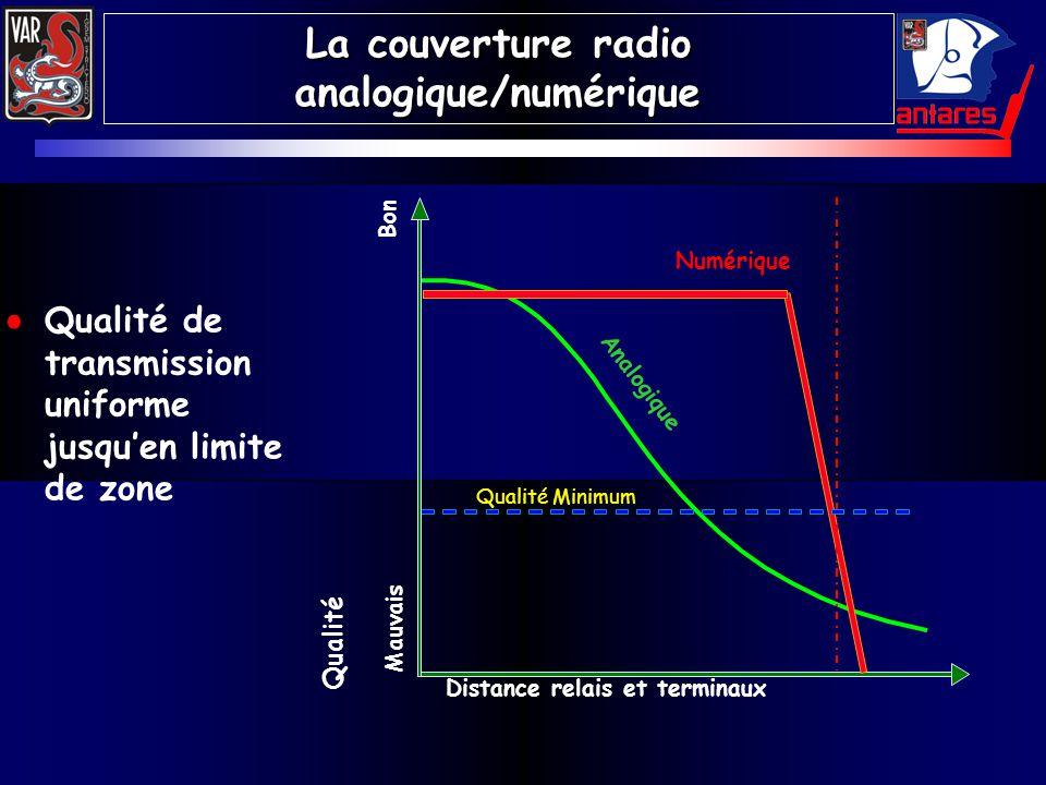 La couverture radio analogique/numérique