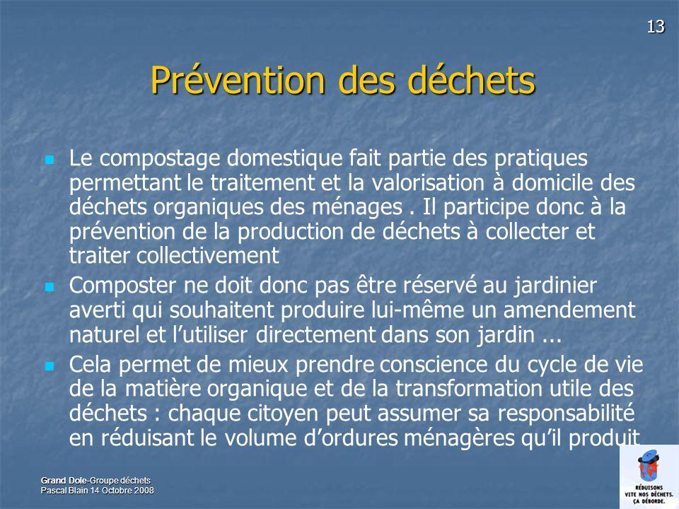 Prévention des déchets