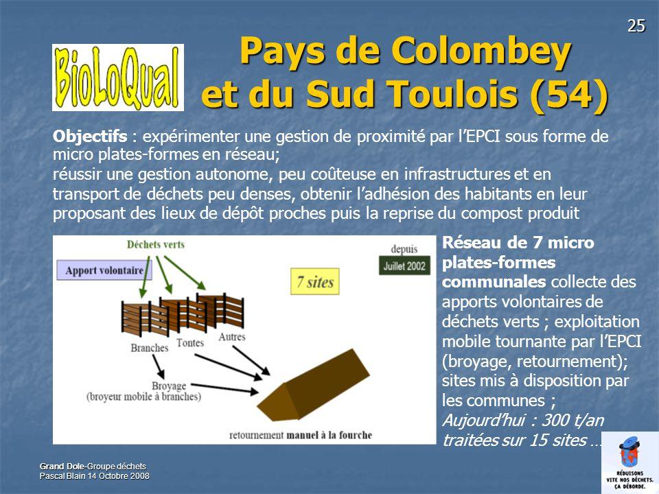 Pays de Colombey et du Sud Toulois (54)