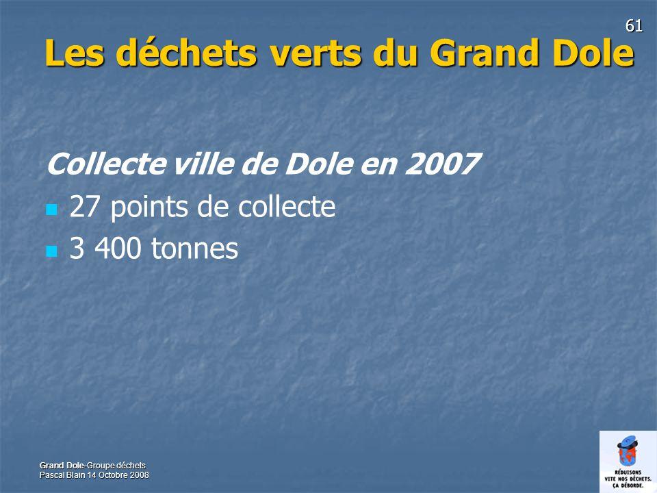 Les déchets verts du Grand Dole