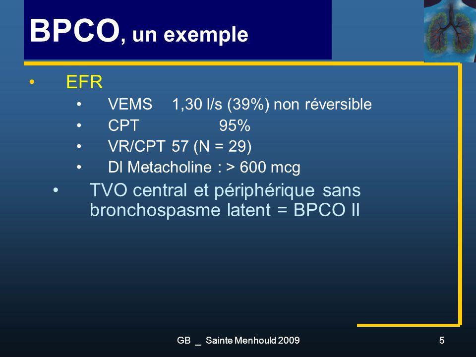 BPCO, un exemple EFR. VEMS 1,30 l/s (39%) non réversible. CPT 95% VR/CPT 57 (N = 29) Dl Metacholine : > 600 mcg.
