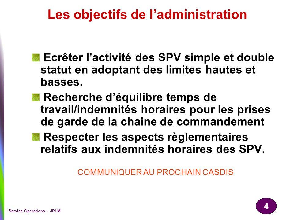 Les objectifs de l'administration