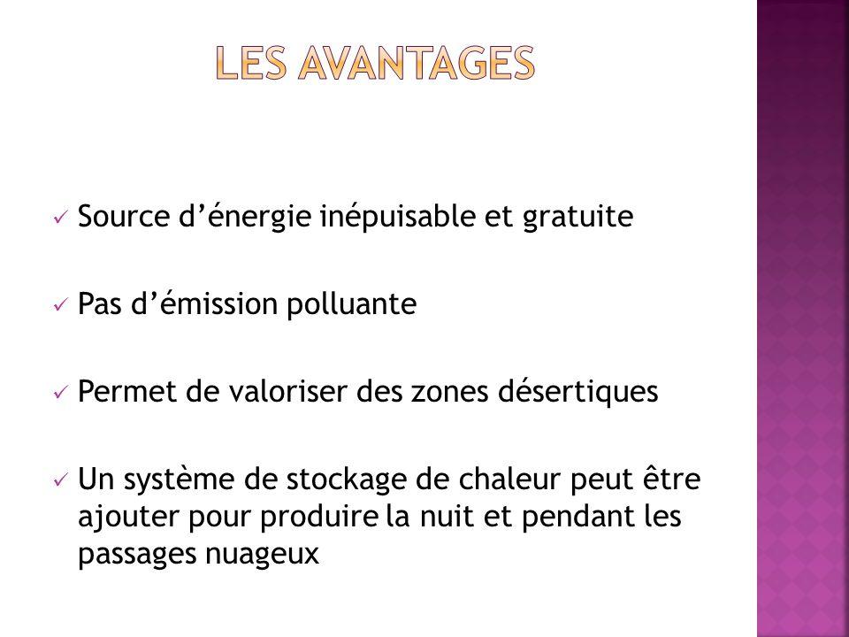 LES Avantages Source d'énergie inépuisable et gratuite