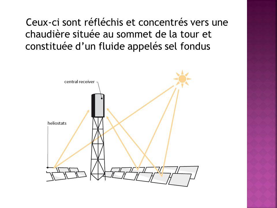 Ceux-ci sont réfléchis et concentrés vers une chaudière située au sommet de la tour et constituée d'un fluide appelés sel fondus