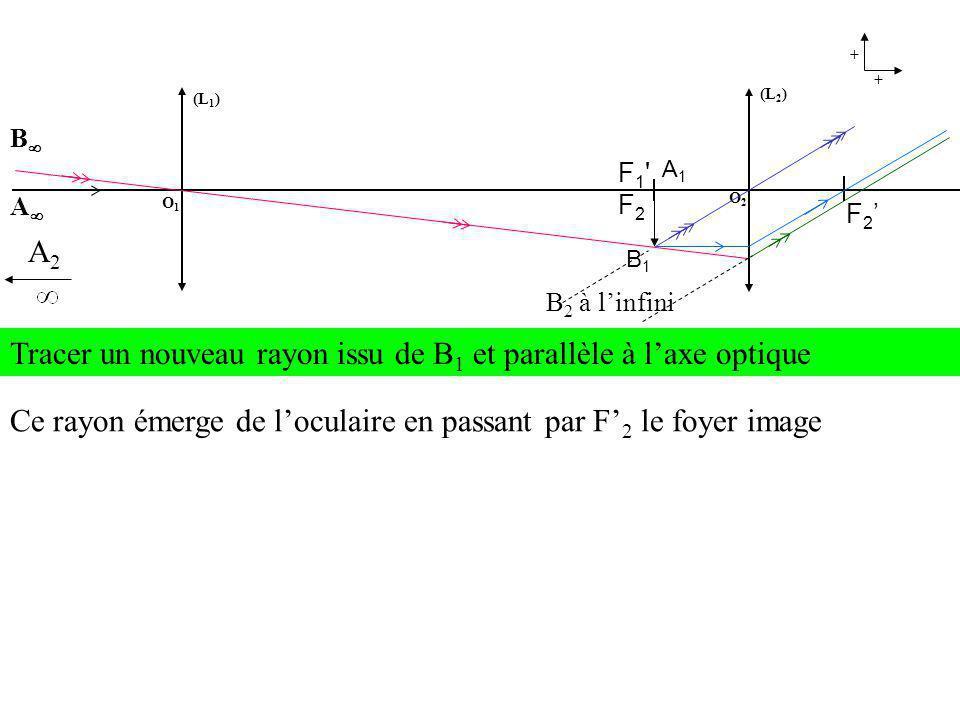 Tracer un nouveau rayon issu de B1 et parallèle à l'axe optique A2