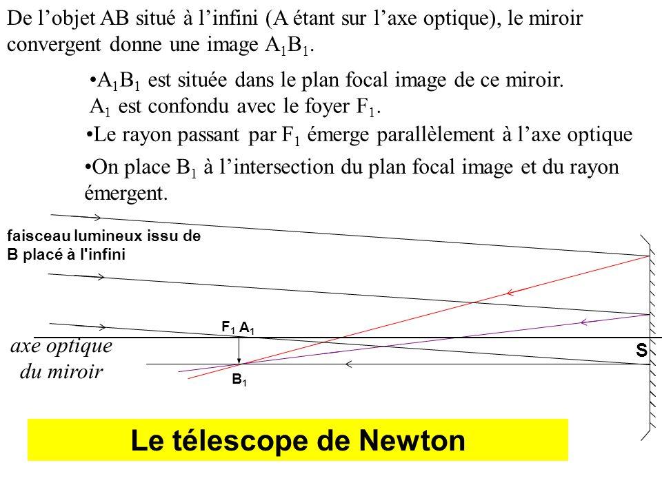 De l'objet AB situé à l'infini (A étant sur l'axe optique), le miroir convergent donne une image A1B1.