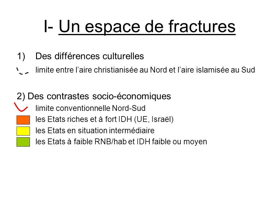 I- Un espace de fractures