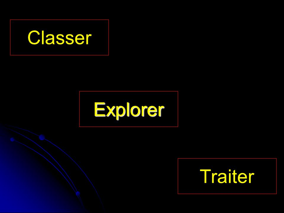 Classer Explorer Traiter