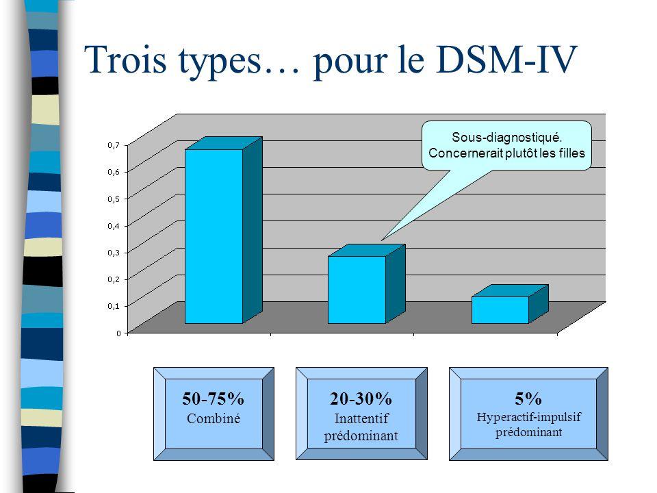 Trois types… pour le DSM-IV