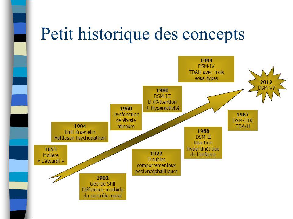 Petit historique des concepts