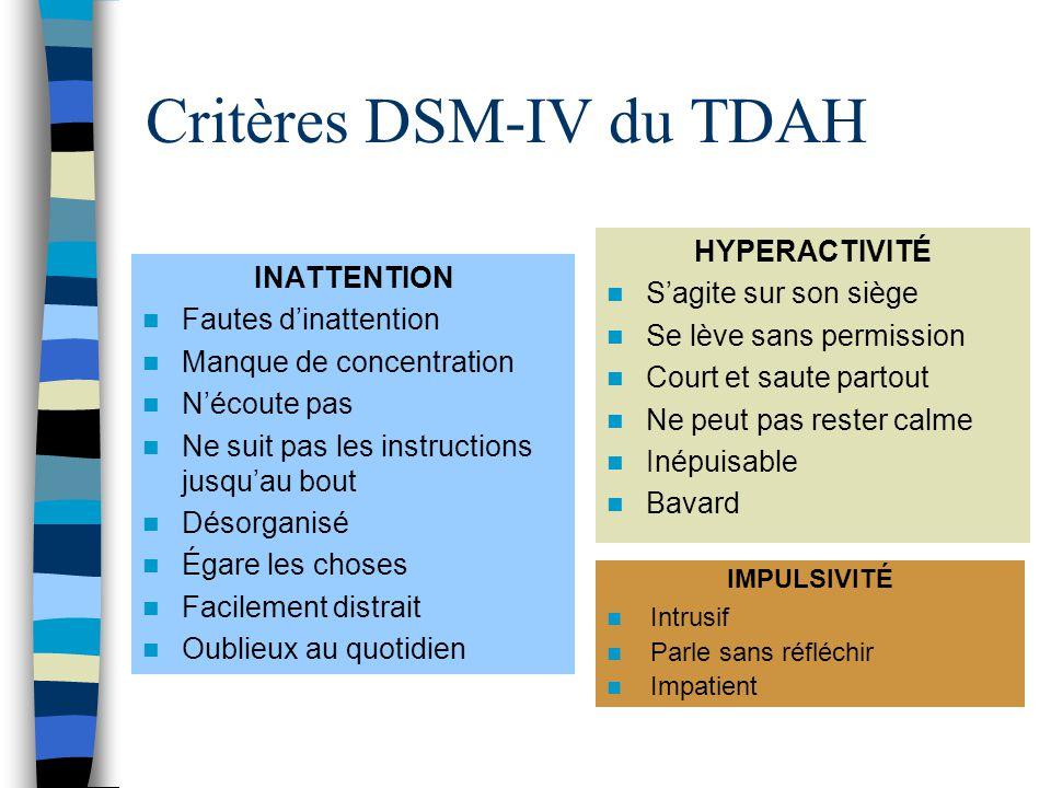 Critères DSM-IV du TDAH