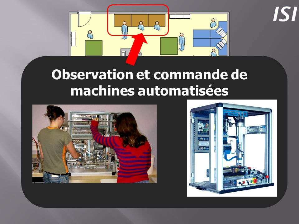Observation et commande de machines automatisées