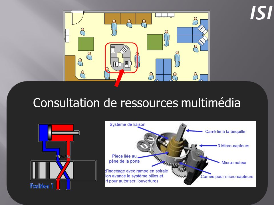 Consultation de ressources multimédia