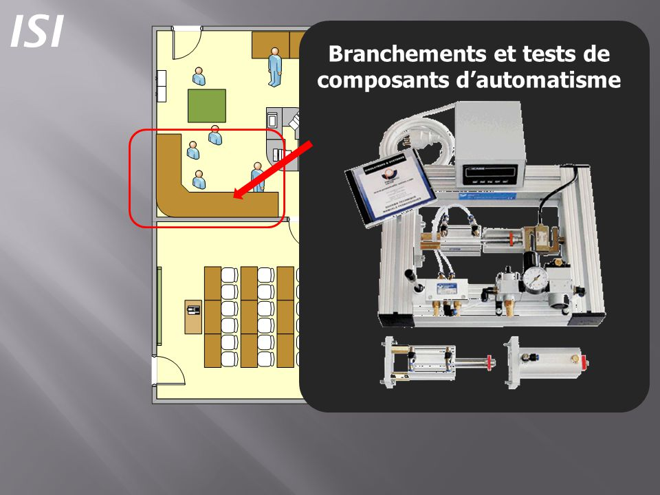Branchements et tests de composants d'automatisme