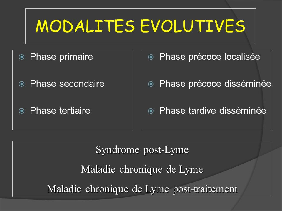 MODALITES EVOLUTIVES Syndrome post-Lyme Maladie chronique de Lyme
