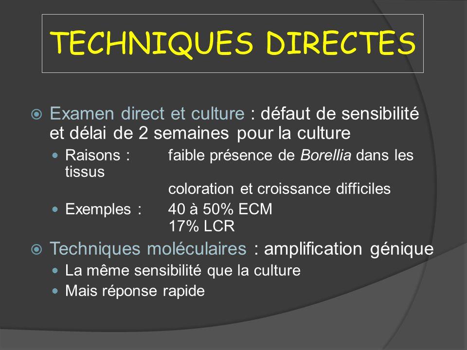 TECHNIQUES DIRECTES Examen direct et culture : défaut de sensibilité et délai de 2 semaines pour la culture.