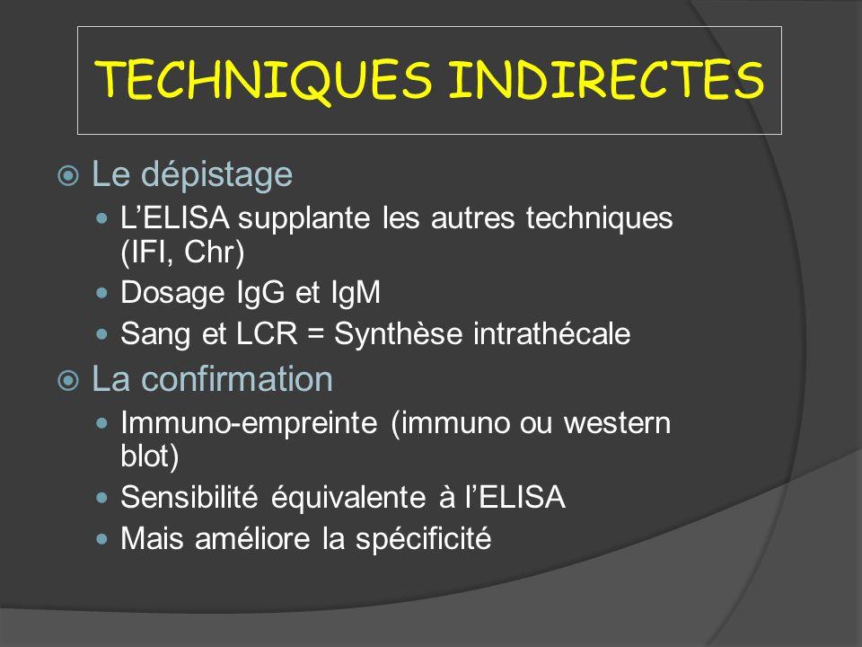 TECHNIQUES INDIRECTES