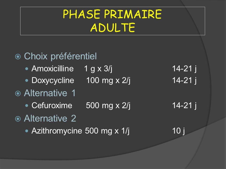 PHASE PRIMAIRE ADULTE Choix préférentiel Alternative 1 Alternative 2