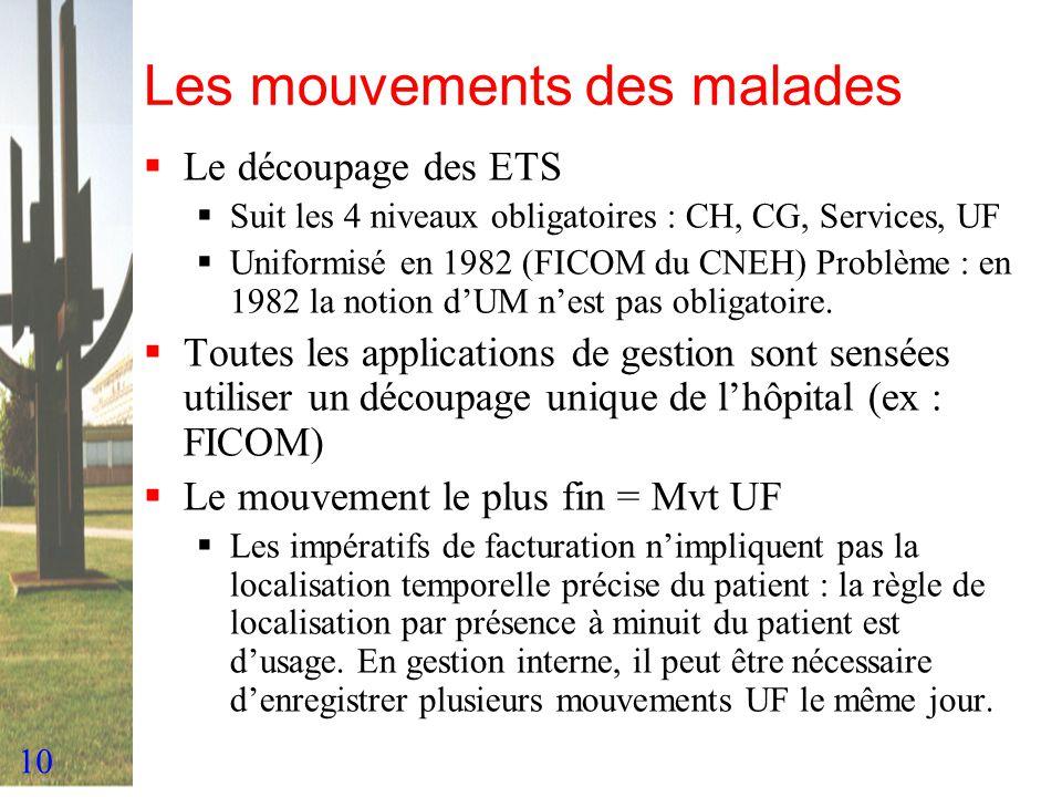 Les mouvements des malades
