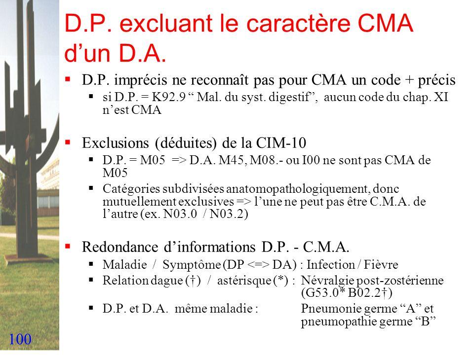 D.P. excluant le caractère CMA d'un D.A.