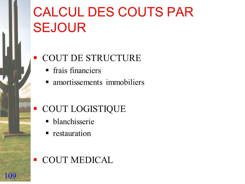 CALCUL DES COUTS PAR SEJOUR
