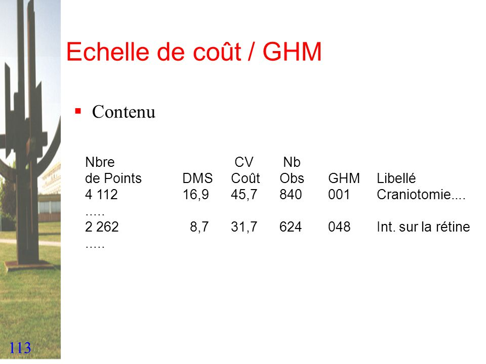 Echelle de coût / GHM Contenu Nbre CV Nb