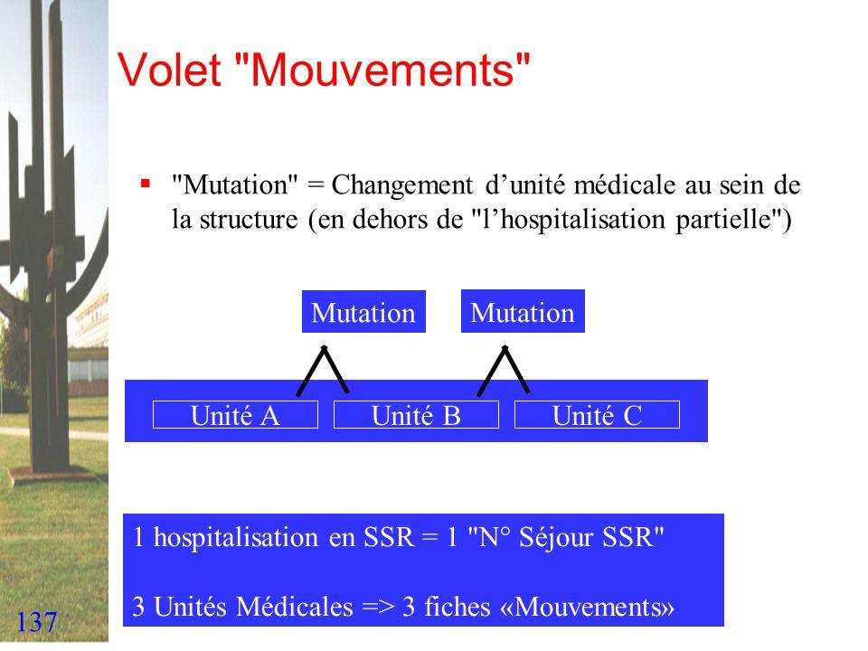 Volet Mouvements Mutation = Changement d'unité médicale au sein de la structure (en dehors de l'hospitalisation partielle )
