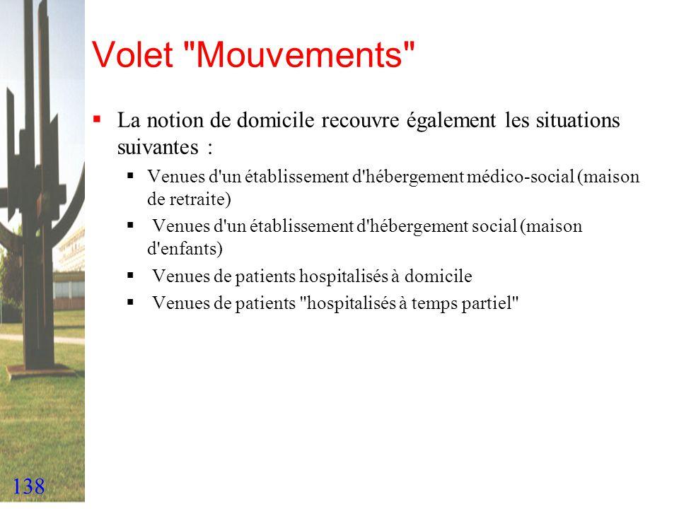 Volet Mouvements La notion de domicile recouvre également les situations suivantes :