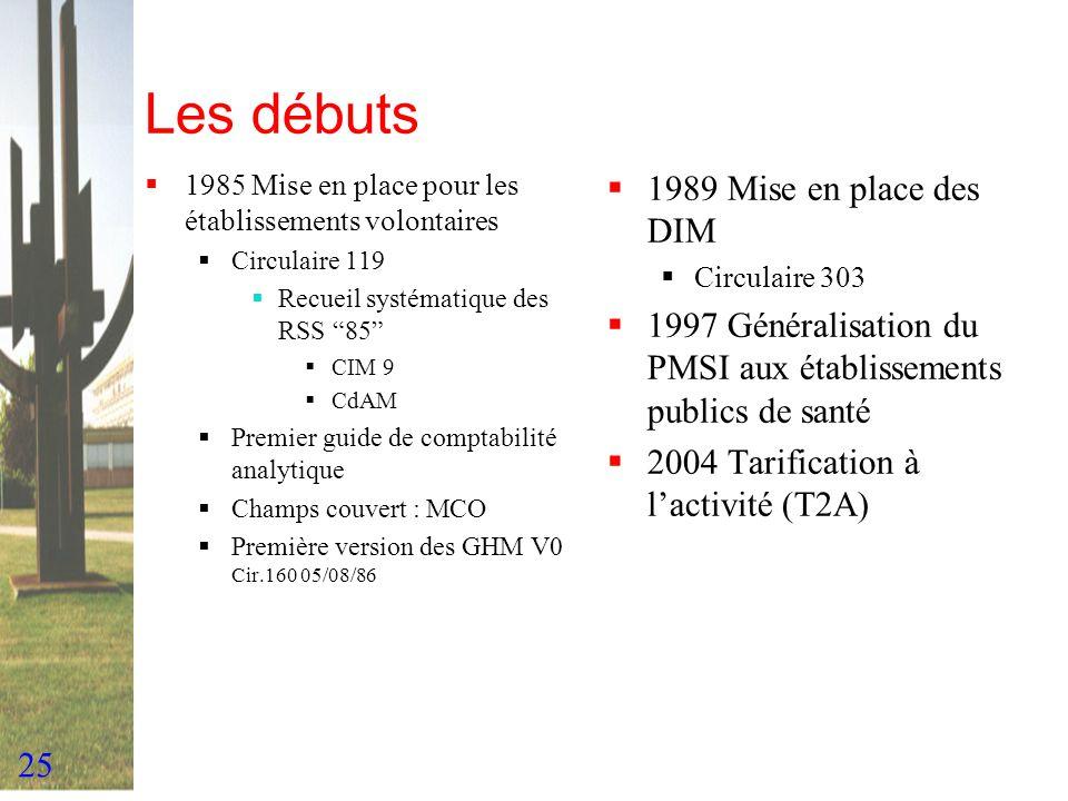 Les débuts 1989 Mise en place des DIM
