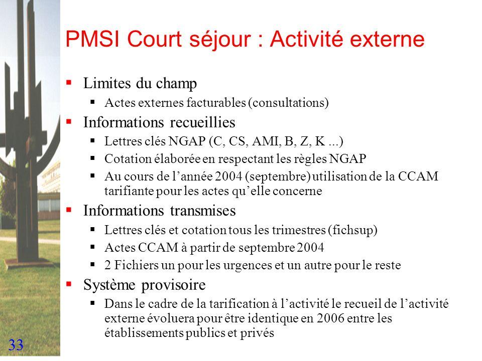 PMSI Court séjour : Activité externe