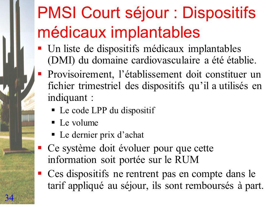 PMSI Court séjour : Dispositifs médicaux implantables
