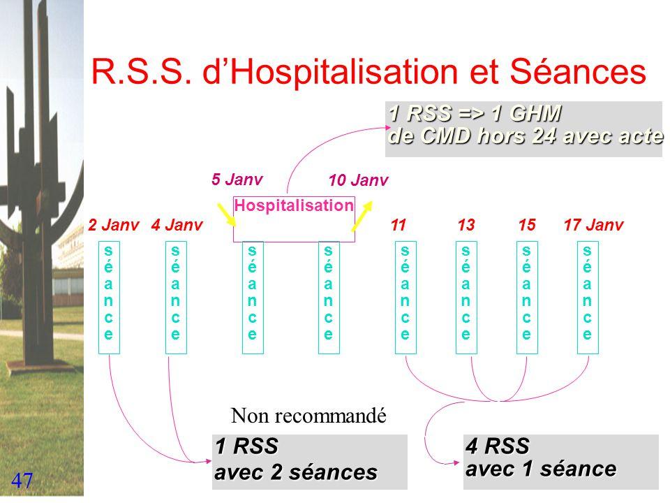 R.S.S. d'Hospitalisation et Séances