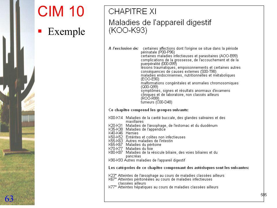 CIM 10 Exemple