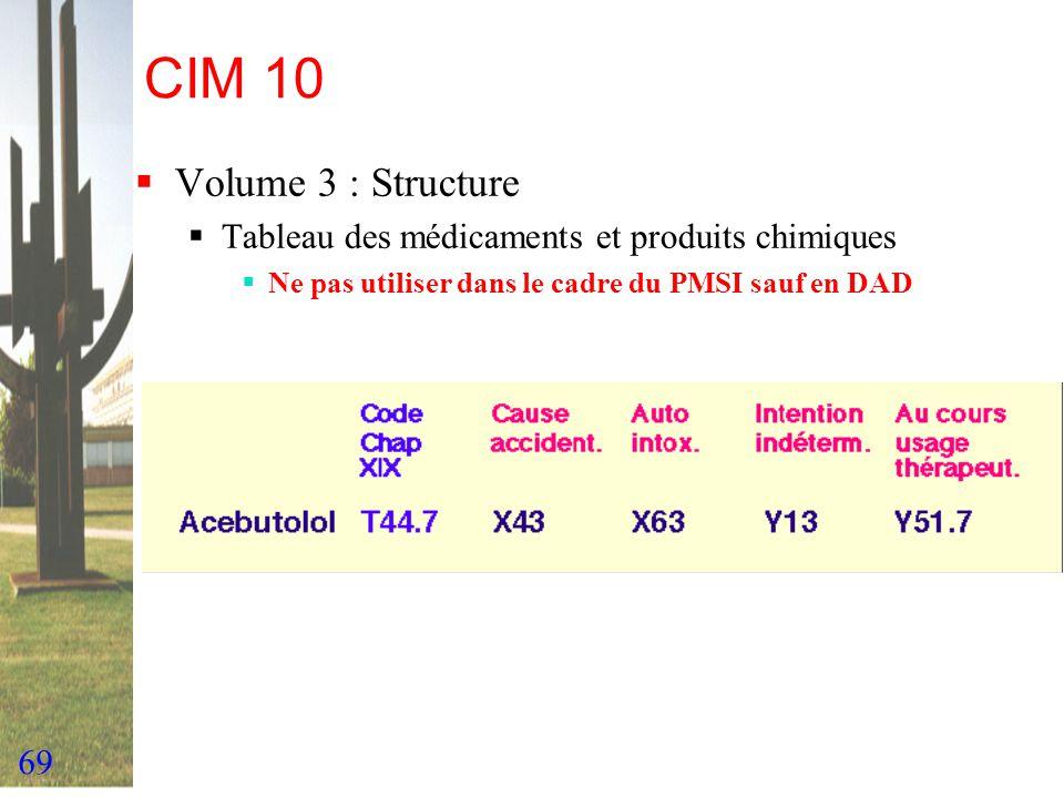 CIM 10 Volume 3 : Structure. Tableau des médicaments et produits chimiques.